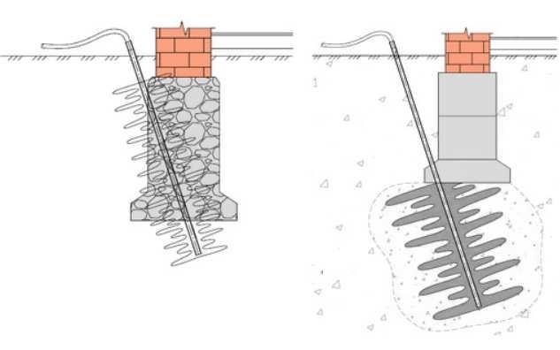 Схема усиление фундамента буреинъекционным методом